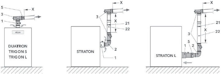 Abgassystem Raumluftabhängig B23P_2