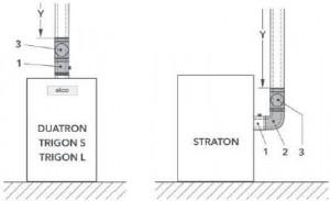 Abgassystem Raumluftunabhängig C33x_2