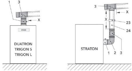 elco zubeh r ab 10 logon abgas pumpenheizung g nstig. Black Bedroom Furniture Sets. Home Design Ideas