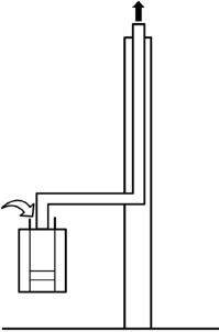 Elco Abgassysteme