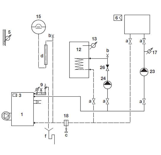 Altron Systemvorschlag Standard 1-5