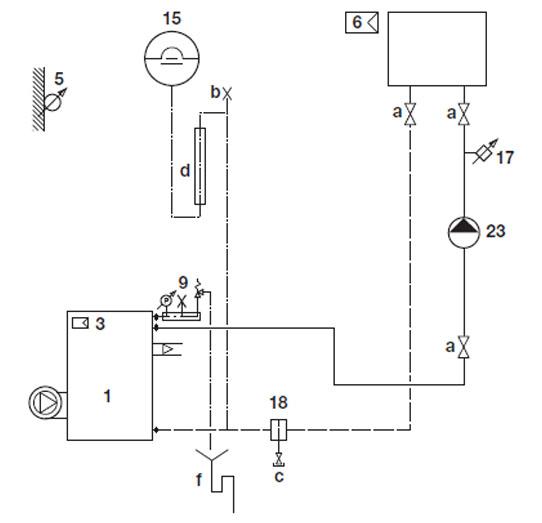 Altron Systemvorschlag Standard 1