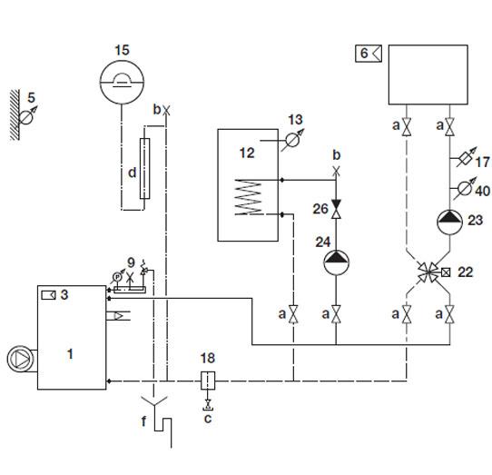 Altron Systemvorschlag Standard 2-5