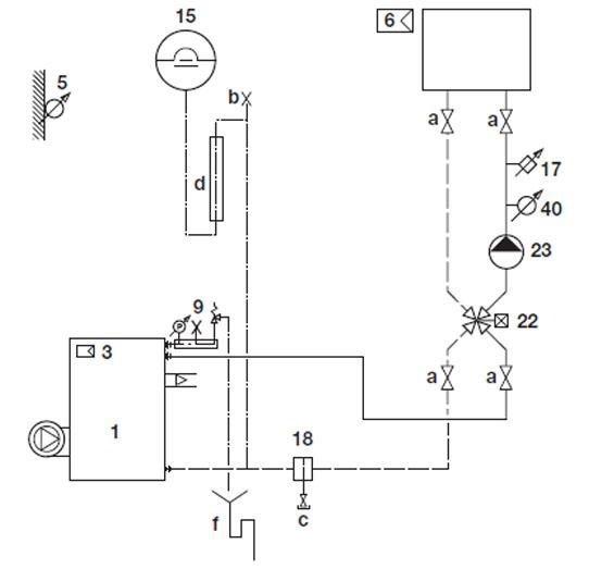 Altron Systemvorschlag Standard 2