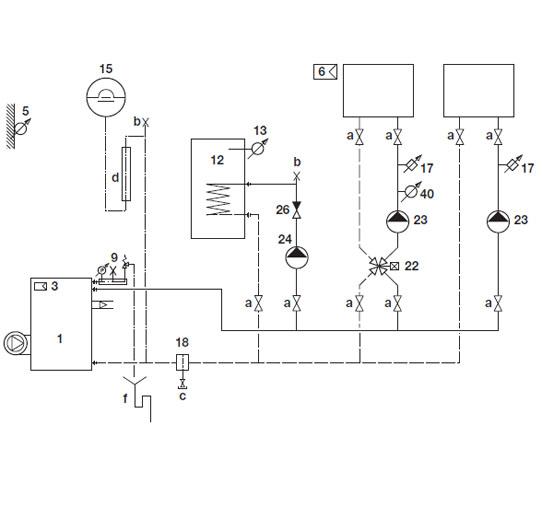 Altron Systemvorschlag Standard 3-5