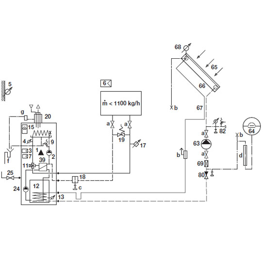 Hydraulikschema DUATRON Solar Standard 1-6-7-C