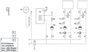 LOGON B - G2Z2 - Wandaufbauregler Erweiterungsstandard 4–5–A
