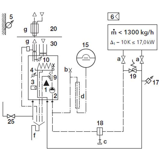 Elco Hydraulikschema SMARTRON Standard 1–C