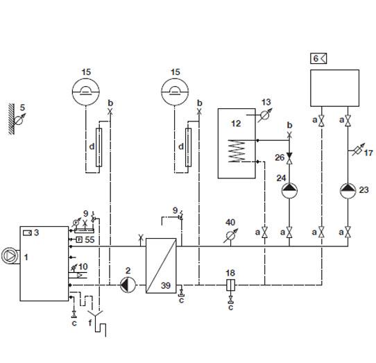 STRATON L Systemvorschlag 1-5-B-C