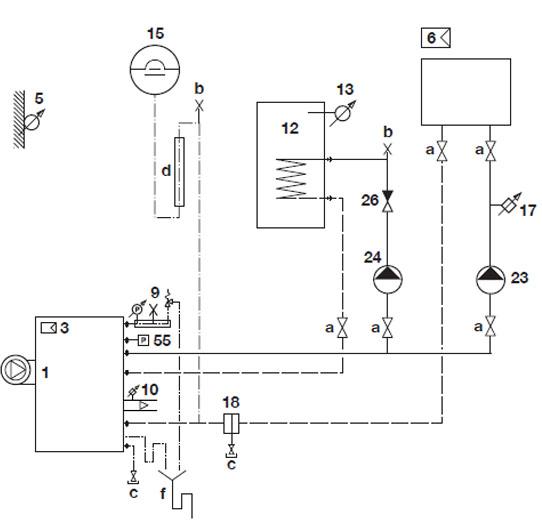 STRATON L Systemvorschlag 1-5