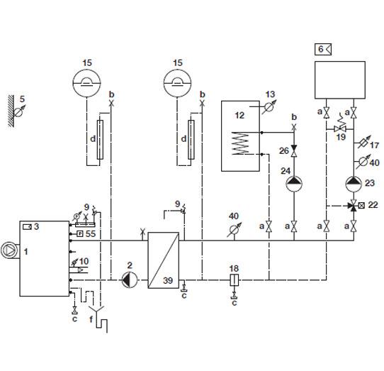 STRATON L Systemvorschlag 2-5-B-C