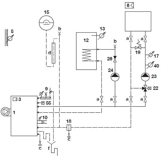 STRATON L Systemvorschlag 2-5