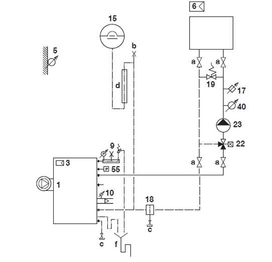 STRATON L Systemvorschlag 2