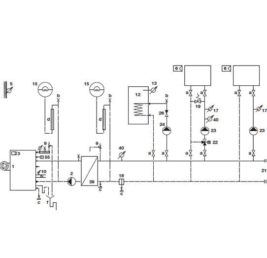 STRATON L Systemvorschlag 3-5-B-C