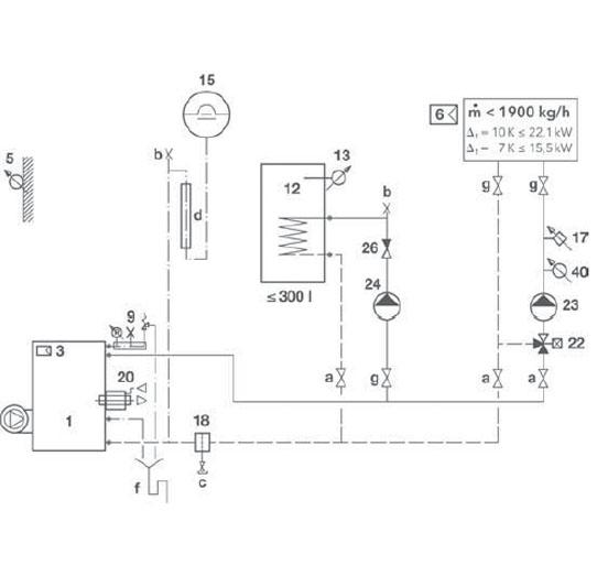 Hydraulikschema STRATON Standard 2-5