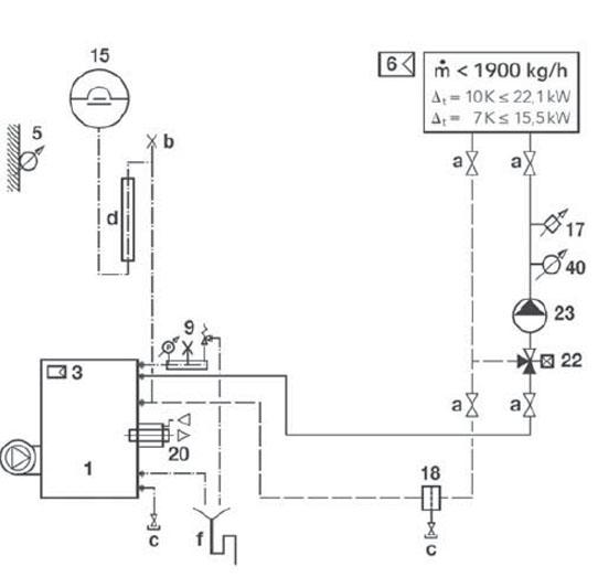 Hydraulikschema STRATON Standard 2