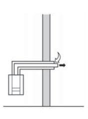 Schema Abgasanlage Raumluftabhängig C13x