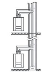 Schema Abgasanlage Raumluftunabhängig C43x