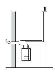 Schema Abgasanlage Raumluftunabhängig C83x