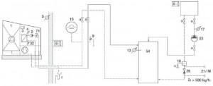 Systemvorschlag Standard AEROTOP G 1-I