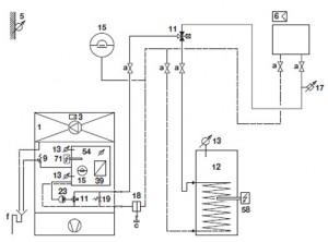 Systemvorschlag Standard AEROTOP TC 1-6