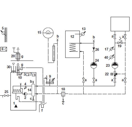Hydraulikschema TRIGON L Standard 2–5–A-B-C
