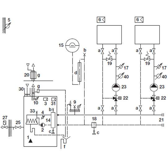 Hydraulikschema TRIGON L Standard 4 – A-B - C