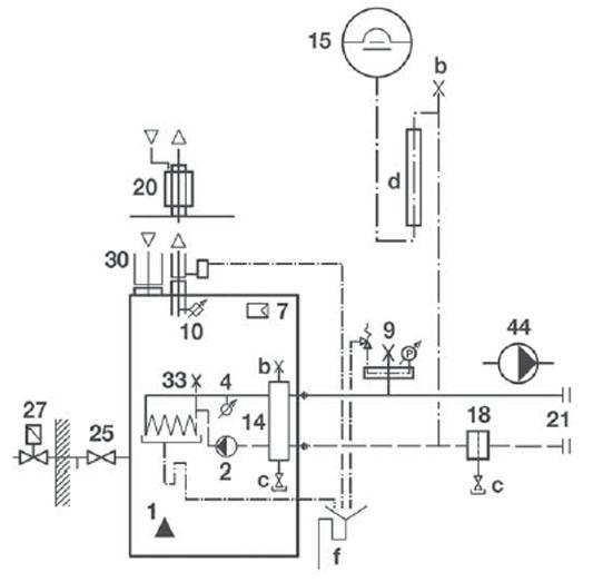 Hydraulikschema TRIGON L Standard A-B - C