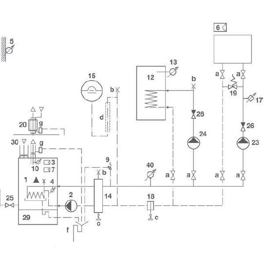 Hydraulikschema TRIGON S 22-1 Standard 1–5–A-B–C