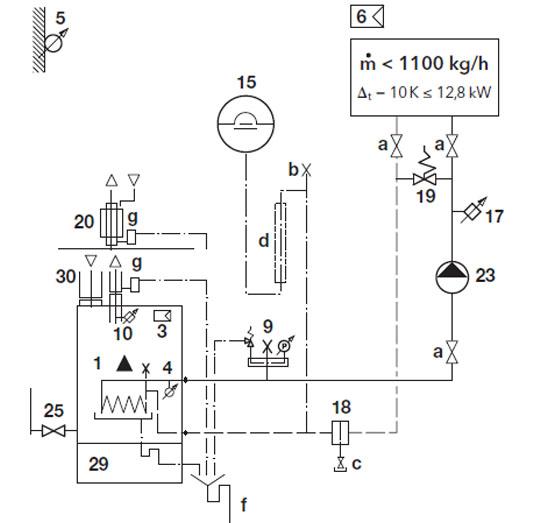 Hydraulikschema TRIGON S 22-1 Standard 1