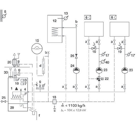 Hydraulikschema TRIGON S 22-1 Standard 3–5