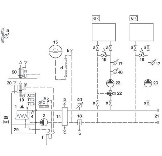 Hydraulikschema TRIGON S 22-1 Standard 3–A-B–C