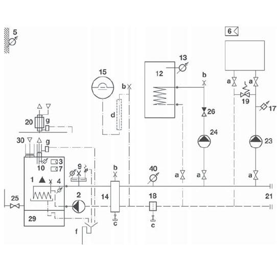 Hydraulikschema TRIGON S 33-1-44-1 Standard 1–5–A-B–C