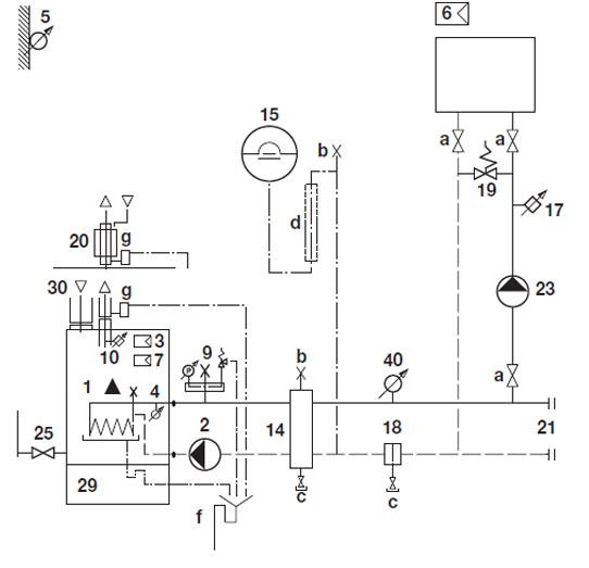 Hydraulikschema TRIGON S 33-1-44-1 Standard 1–A-B–C