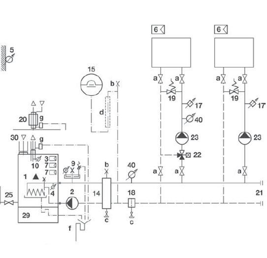 Hydraulikschema TRIGON S 33-1-44-1 Standard 3–A-B–C