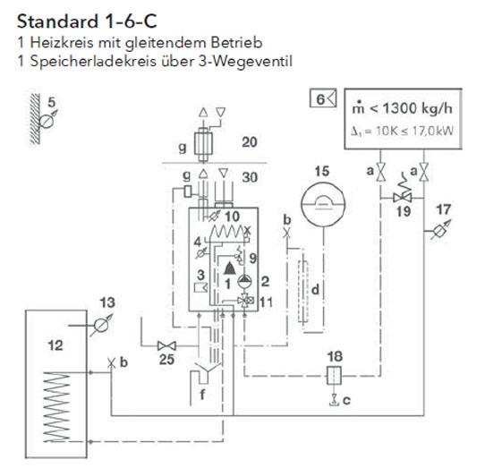 Elco Thision Hydraulikschema Thision Standard 1–6–C