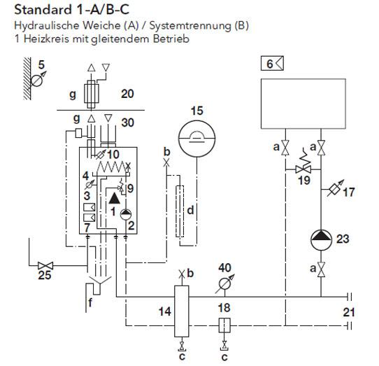 Elco Thision Hydraulikschema Standard 1–A-B–C