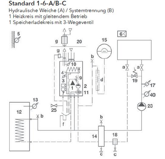 Elco Thision Hydraulikschema Standard 1-6–A-B–C