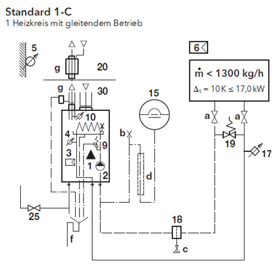 Elco Thision Hydraulikschema Standard 1-C