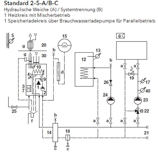 Elco Thision Hydraulikschema Standard 2–5–A-B–C