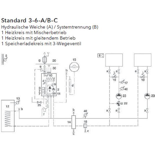 Elco Thision Hydraulikschema Standard 3–6–A-B–C