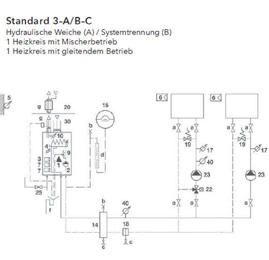 Elco Thision Hydraulikschema  Standard 3–A-B–C