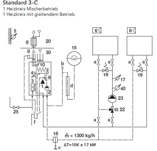 Elco Thision Hydraulikschema Standard 3–C