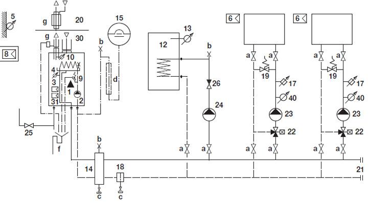 Elco Thision Hydraulikschema Standard 4–5–A-B–C